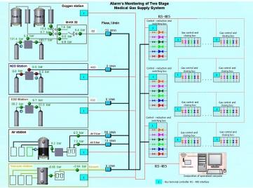 monitoring_system-1_1605771081-84f8f182627af091718fef8fa2cc2491.jpg