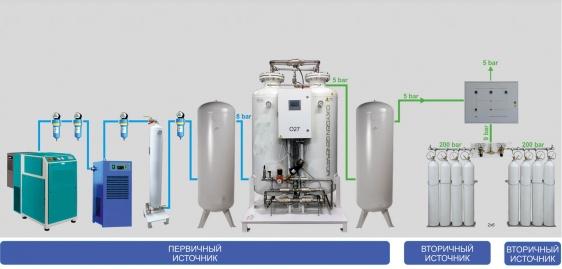 oxygen_plants_ru_medtech-1_1606816289-3b6a8a19ea7a0330421ee5e5d29875ea.jpg